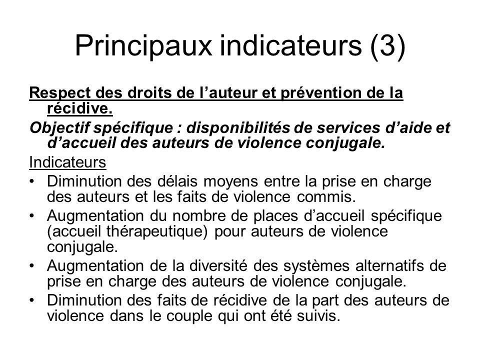 Principaux indicateurs (3) Respect des droits de lauteur et prévention de la récidive. Objectif spécifique : disponibilités de services daide et daccu