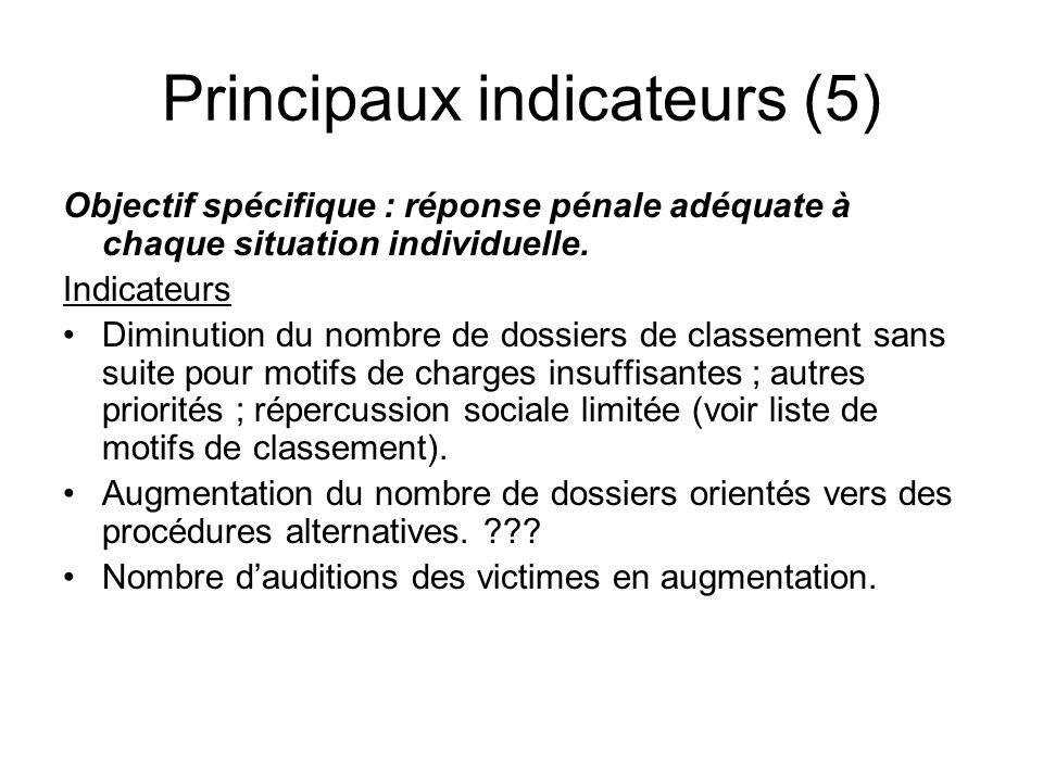 Principaux indicateurs (5) Objectif spécifique : réponse pénale adéquate à chaque situation individuelle. Indicateurs Diminution du nombre de dossiers