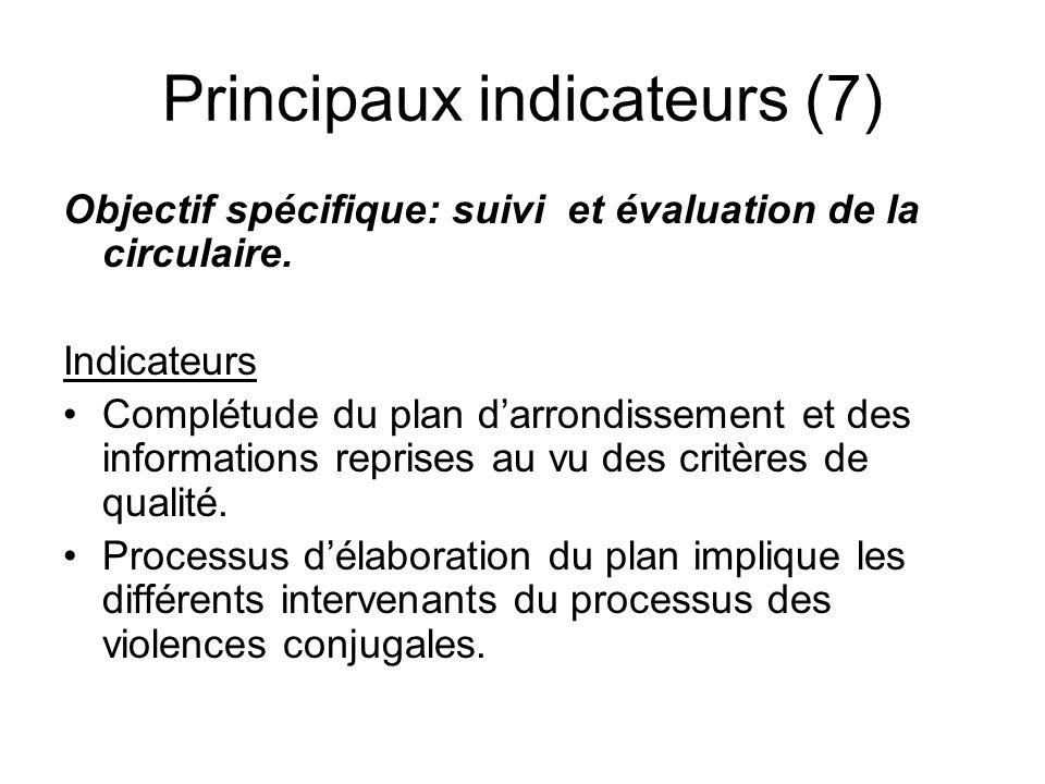 Principaux indicateurs (7) Objectif spécifique: suivi et évaluation de la circulaire. Indicateurs Complétude du plan darrondissement et des informatio