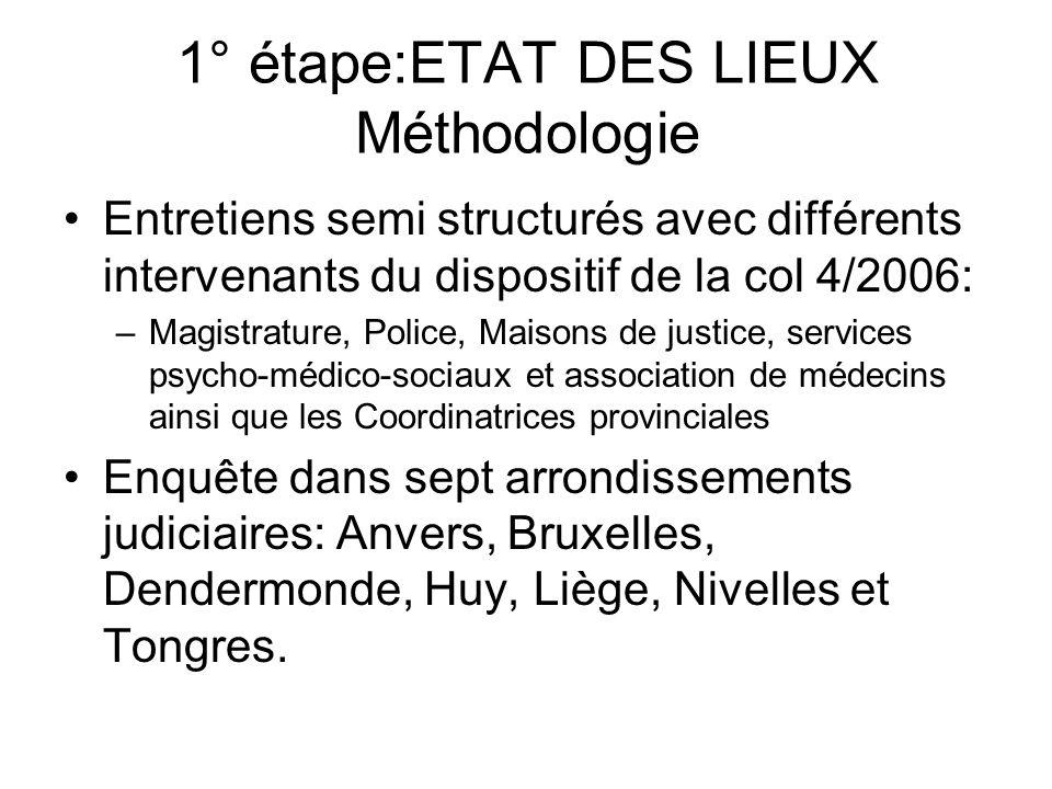 1° étape:ETAT DES LIEUX Méthodologie Entretiens semi structurés avec différents intervenants du dispositif de la col 4/2006: –Magistrature, Police, Ma