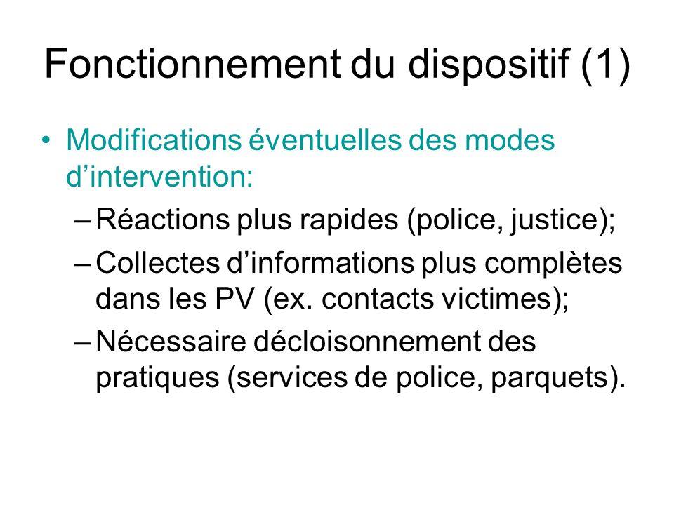 Fonctionnement du dispositif (1) Modifications éventuelles des modes dintervention: –Réactions plus rapides (police, justice); –Collectes dinformation