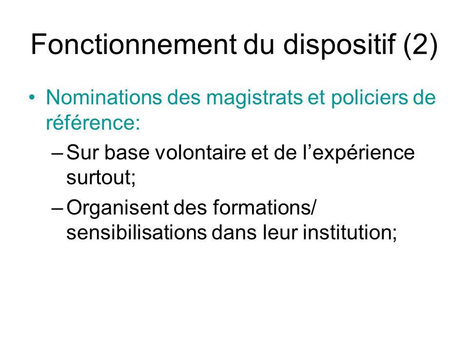 Fonctionnement du dispositif (3) Formations / Sensibilisations: –Police: systématiques dans les zones de police mais pas au plan de la formation initiale (écoles); –Magistrats: insuffisamment de magistrats formés et sensibilisés à ce jour.