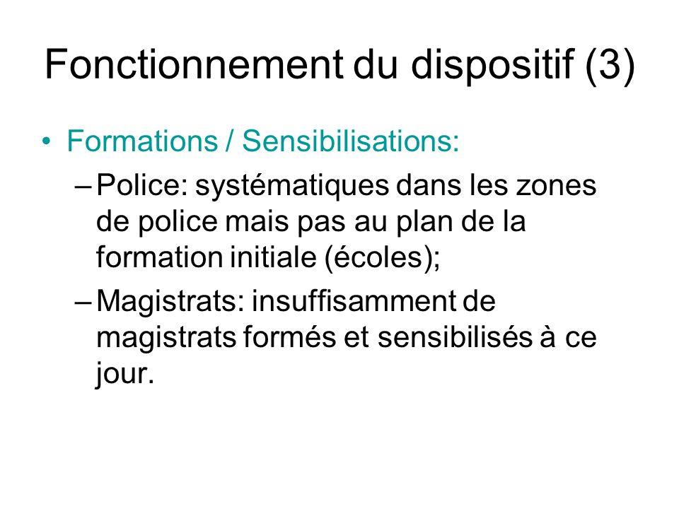 Fonctionnement du dispositif (3) Formations / Sensibilisations: –Police: systématiques dans les zones de police mais pas au plan de la formation initi