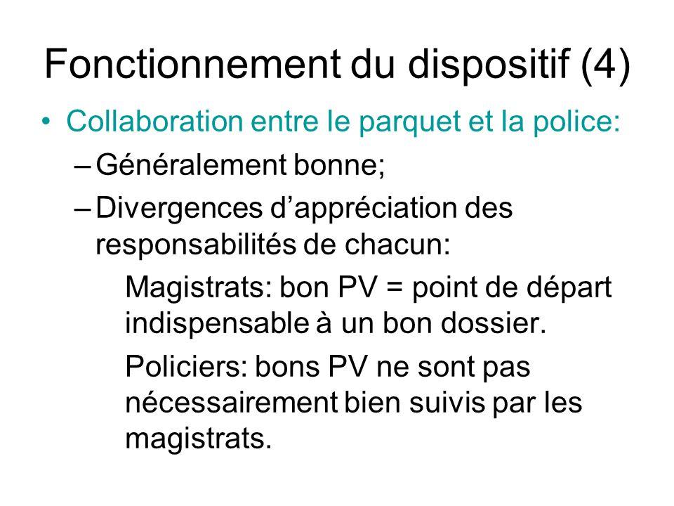 Fonctionnement du dispositif (4) Collaboration entre le parquet et la police: –Généralement bonne; –Divergences dappréciation des responsabilités de c