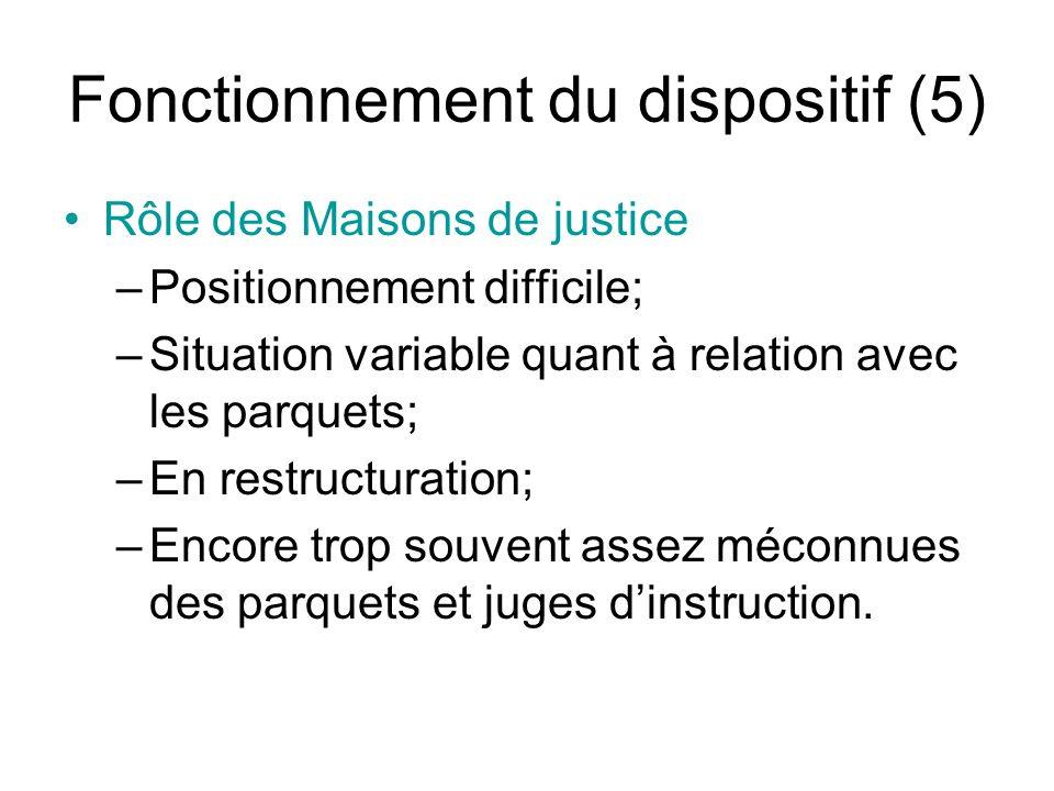 Fonctionnement du dispositif (5) Rôle des Maisons de justice –Positionnement difficile; –Situation variable quant à relation avec les parquets; –En re