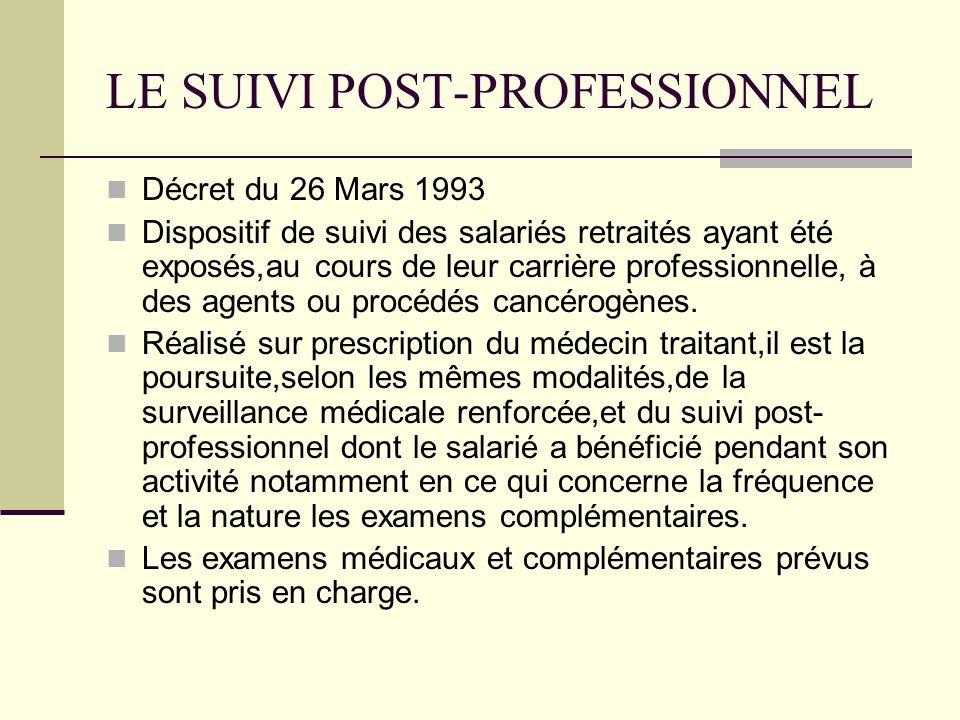 LE SUIVI POST-PROFESSIONNEL Décret du 26 Mars 1993 Dispositif de suivi des salariés retraités ayant été exposés,au cours de leur carrière professionnelle, à des agents ou procédés cancérogènes.