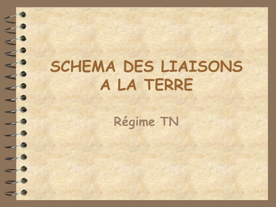 SCHEMA DES LIAISONS A LA TERRE Régime TN