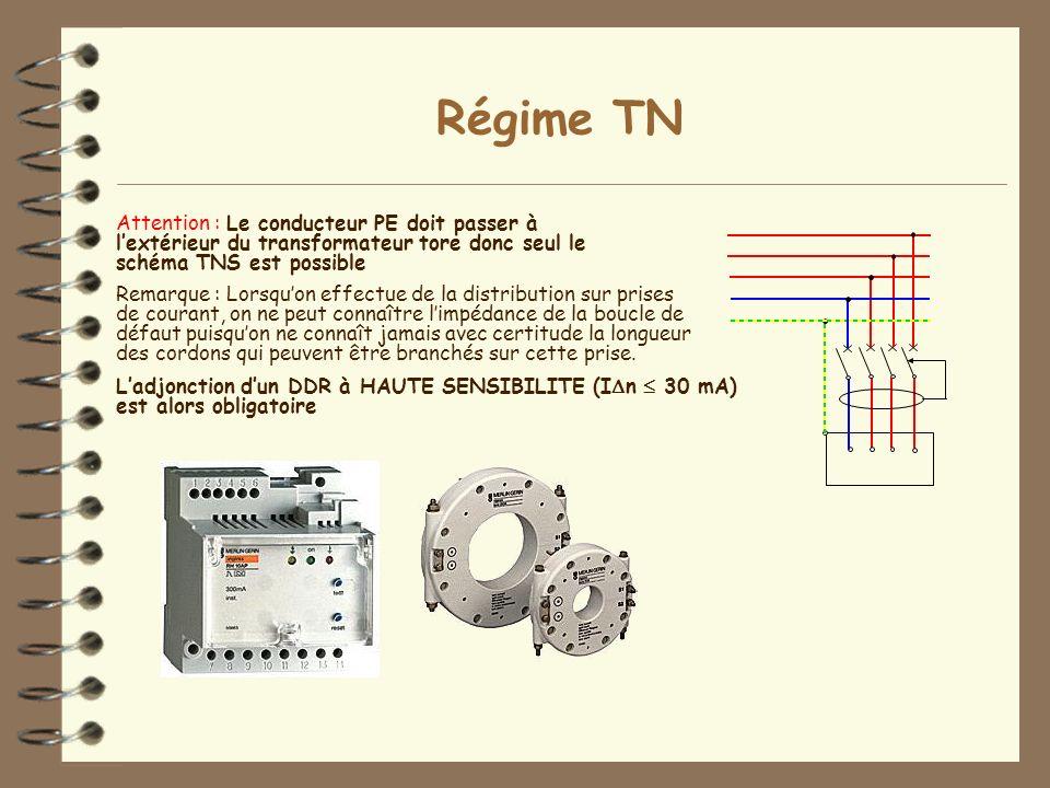 Régime TN Attention : Le conducteur PE doit passer à lextérieur du transformateur tore donc seul le schéma TNS est possible Remarque : Lorsquon effect