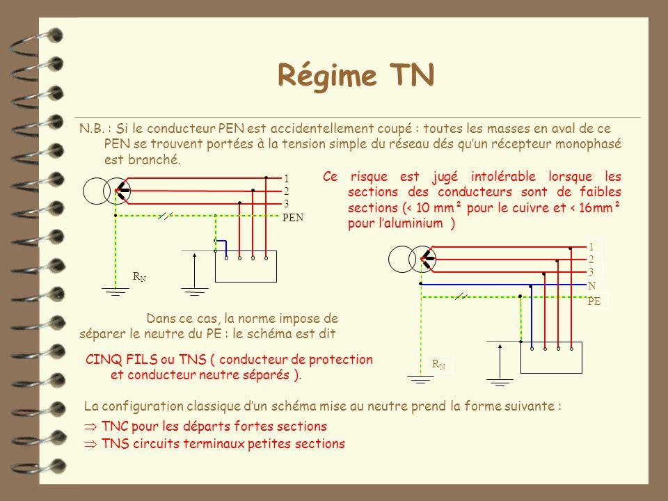 Régime TN N.B. : Si le conducteur PEN est accidentellement coupé : toutes les masses en aval de ce PEN se trouvent portées à la tension simple du rése