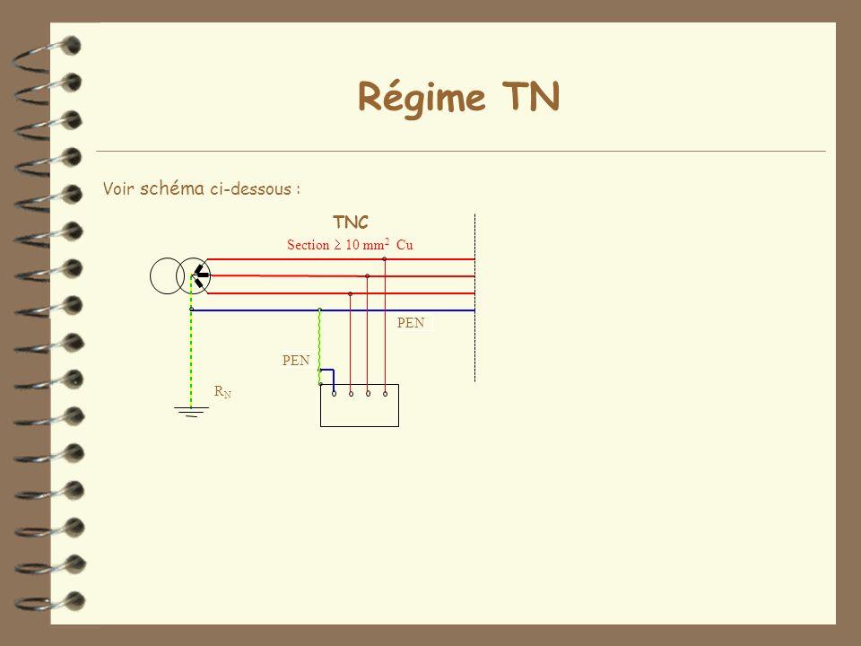 Régime TN Voir schéma ci-dessous : RNRN 1 2 3 N PE PEN TNC Section 10 mm 2 Cu TNS Section < 10 mm 2 Cu