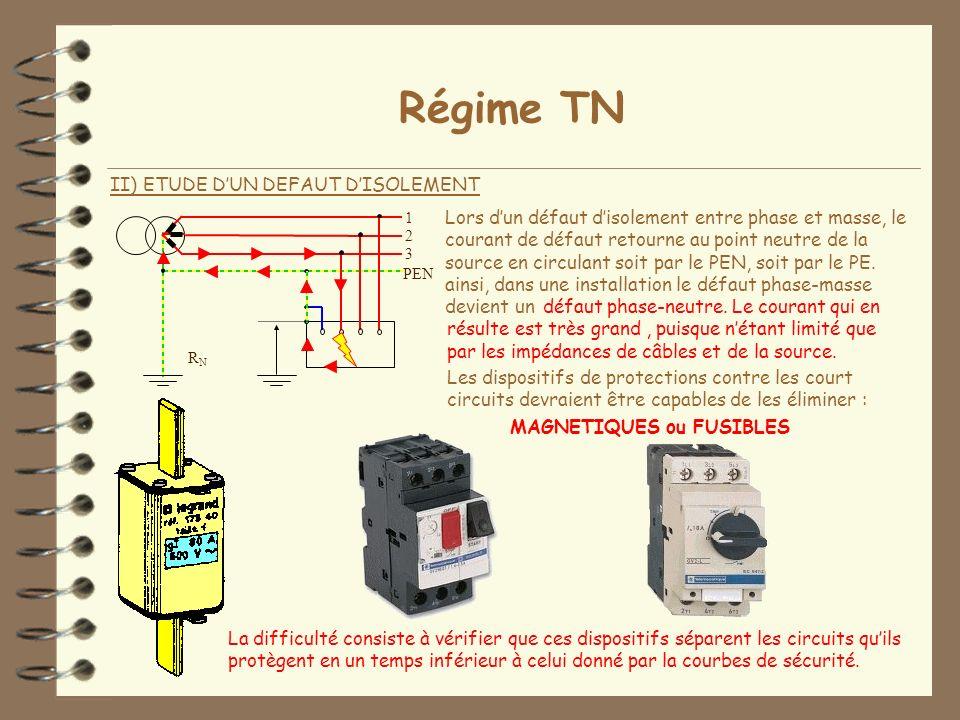 II) ETUDE DUN DEFAUT DISOLEMENT Régime TN 1 2 3 PEN RNRN Lors dun défaut disolement entre phase et masse, le courant de défaut retourne au point neutr