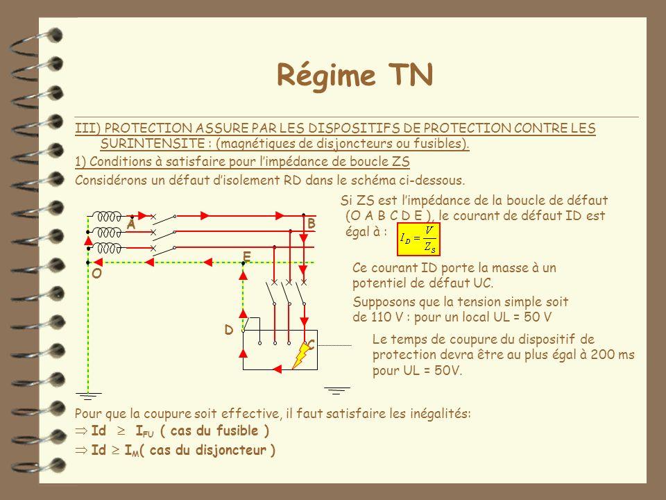 III) PROTECTION ASSURE PAR LES DISPOSITIFS DE PROTECTION CONTRE LES SURINTENSITE : (magnétiques de disjoncteurs ou fusibles). Régime TN 1) Conditions