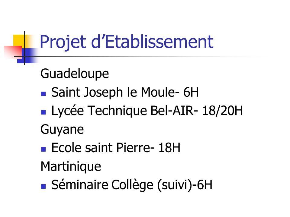 Projet dEtablissement Guadeloupe Saint Joseph le Moule- 6H Lycée Technique Bel-AIR- 18/20H Guyane Ecole saint Pierre- 18H Martinique Séminaire Collège (suivi)-6H