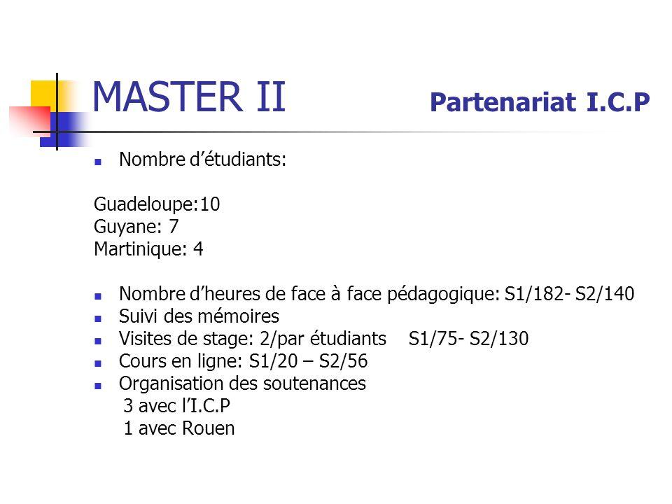 MASTER II Partenariat I.C.P Nombre détudiants: Guadeloupe:10 Guyane: 7 Martinique: 4 Nombre dheures de face à face pédagogique: S1/182- S2/140 Suivi des mémoires Visites de stage: 2/par étudiants S1/75- S2/130 Cours en ligne: S1/20 – S2/56 Organisation des soutenances 3 avec lI.C.P 1 avec Rouen