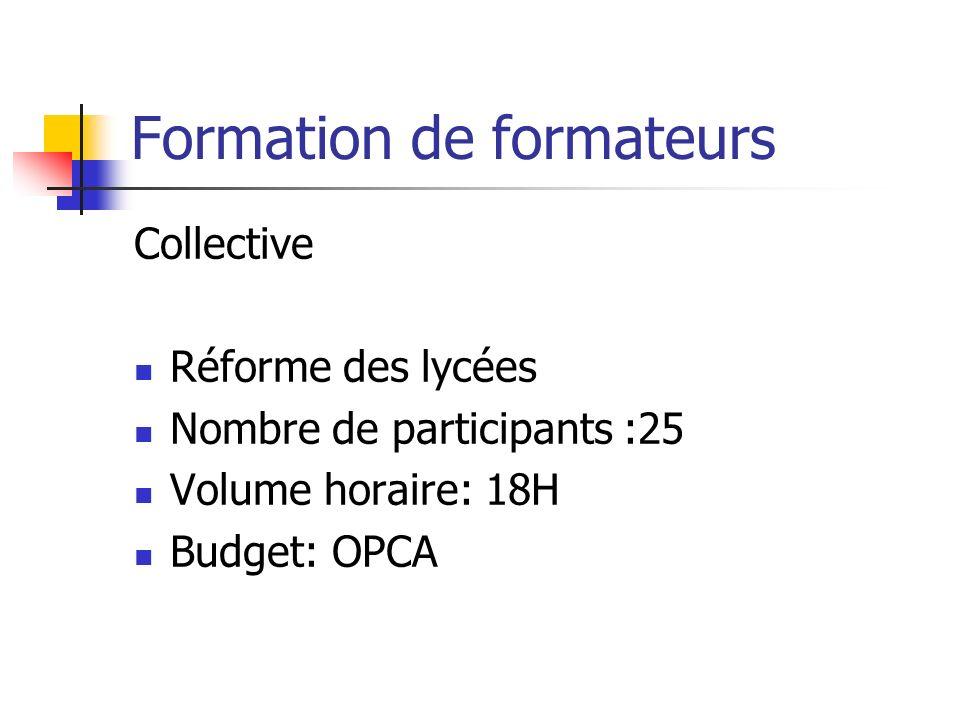 Formation de formateurs Collective Réforme des lycées Nombre de participants :25 Volume horaire: 18H Budget: OPCA