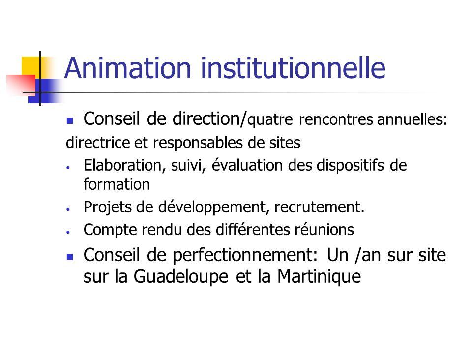 Animation institutionnelle Conseil de direction/ quatre rencontres annuelles: directrice et responsables de sites Elaboration, suivi, évaluation des dispositifs de formation Projets de développement, recrutement.