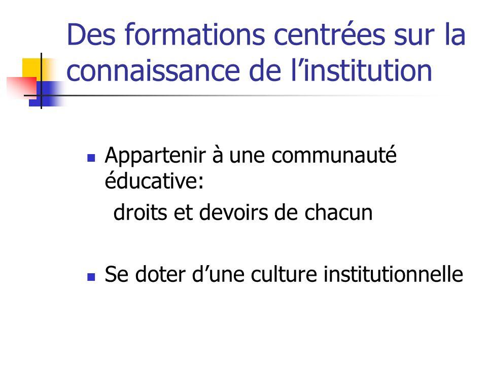 Des formations centrées sur la connaissance de linstitution Appartenir à une communauté éducative: droits et devoirs de chacun Se doter dune culture institutionnelle