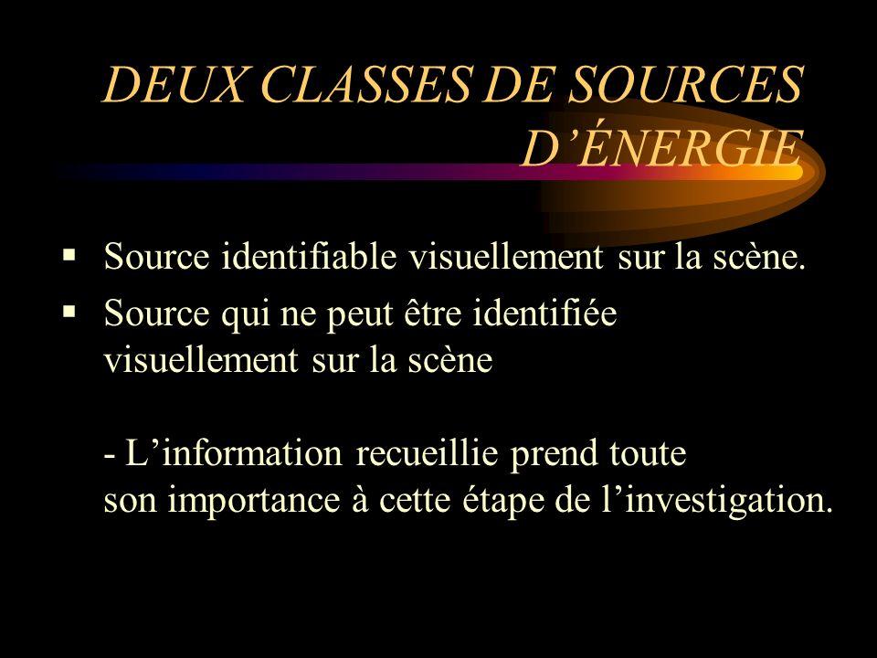 DEUX CLASSES DE SOURCES DÉNERGIE Source identifiable visuellement sur la scène. Source qui ne peut être identifiée visuellement sur la scène - Linform