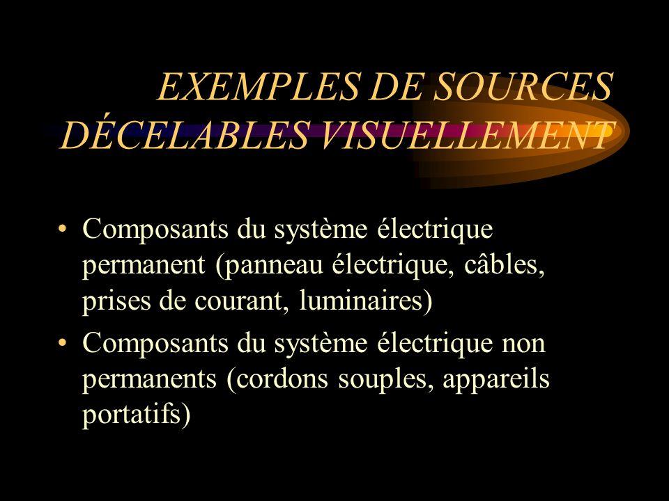 EXEMPLES DE SOURCES DÉCELABLES VISUELLEMENT Composants du système électrique permanent (panneau électrique, câbles, prises de courant, luminaires) Com