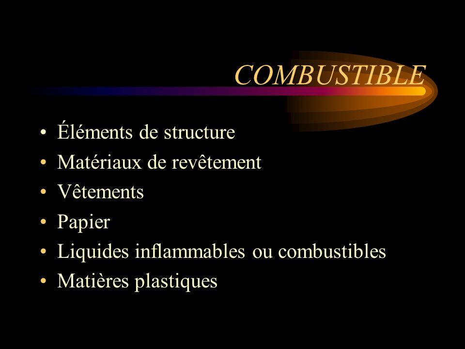 Éléments de structure Matériaux de revêtement Vêtements Papier Liquides inflammables ou combustibles Matières plastiques