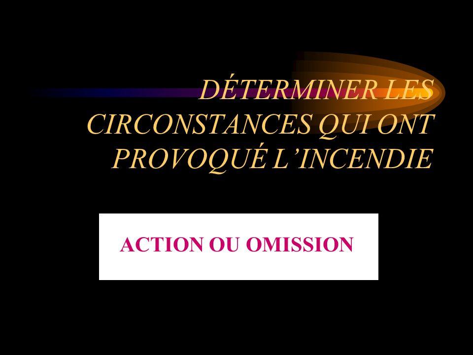DÉTERMINER LES CIRCONSTANCES QUI ONT PROVOQUÉ LINCENDIE ACTION OU OMISSION