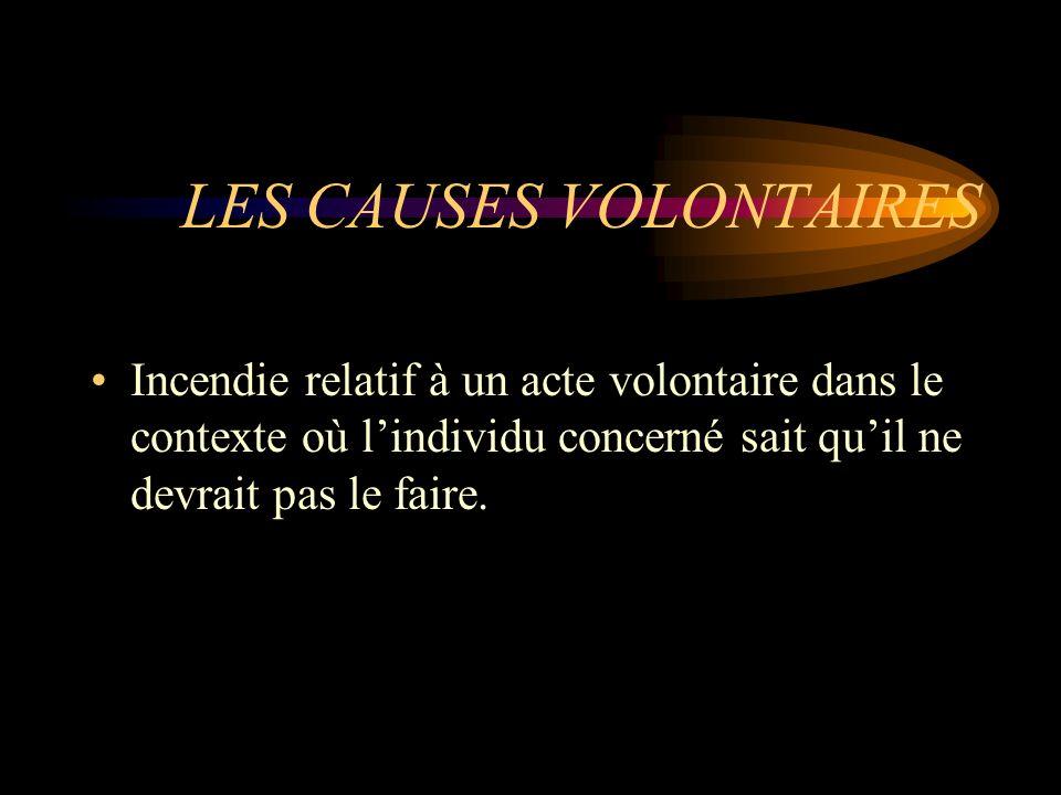 LES CAUSES VOLONTAIRES Incendie relatif à un acte volontaire dans le contexte où lindividu concerné sait quil ne devrait pas le faire.