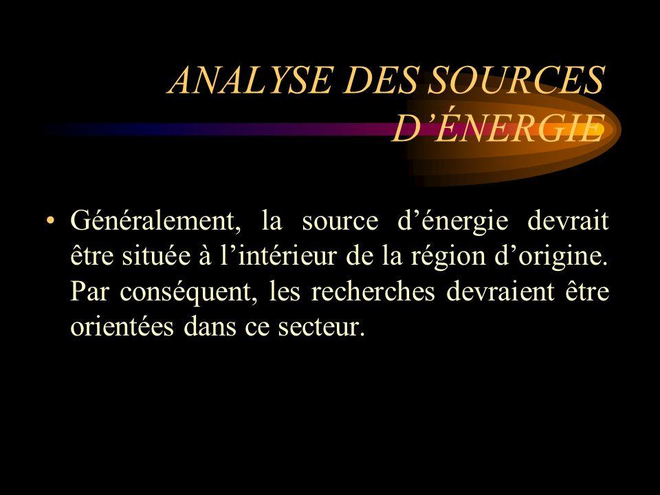 ANALYSE DES SOURCES DÉNERGIE Généralement, la source dénergie devrait être située à lintérieur de la région dorigine. Par conséquent, les recherches d