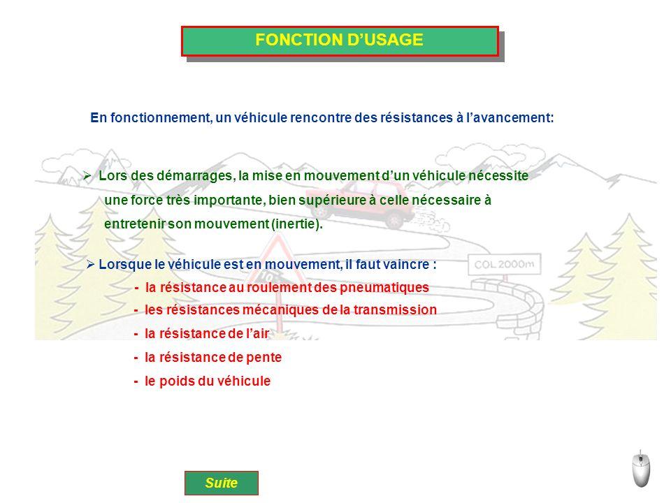 FONCTION DUSAGE Suite En fonctionnement, un véhicule rencontre des résistances à lavancement: Lors des démarrages, la mise en mouvement dun véhicule n