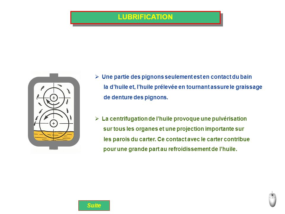 LUBRIFICATION Une partie des pignons seulement est en contact du bain La centrifugation de lhuile provoque une pulvérisation Suite la dhuile et, lhuil