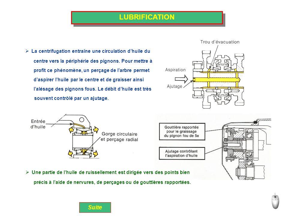 LUBRIFICATION Suite La centrifugation entraîne une circulation dhuile du Une partie de lhuile de ruissellement est dirigée vers des points bien centre