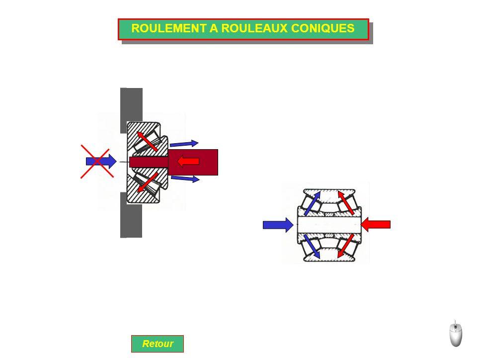 ROULEMENT A ROULEAUX CONIQUES Retour