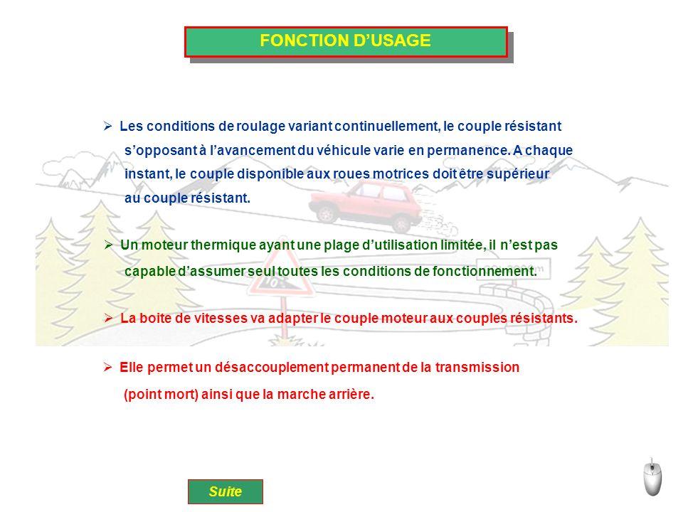 FRONTIERE DETUDE Couple moteur Couple adapté Info vitesse Action conducteur Suite