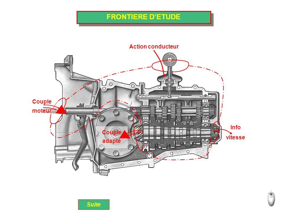 PRINCIPE Pignon « A » menant (moteur) : - Il reçoit le couple moteur « C »; CrCr F = Pignon « B » mené : - Sa dent correspondante reçoit la même force « F ».