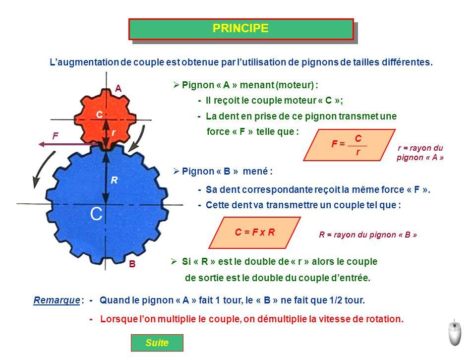 PRINCIPE Pignon « A » menant (moteur) : - Il reçoit le couple moteur « C »; CrCr F = Pignon « B » mené : - Sa dent correspondante reçoit la même force