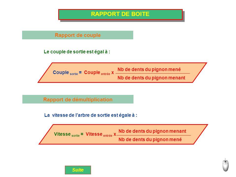 RAPPORT DE BOITE Suite La vitesse de larbre de sortie est égale à : Rapport de démultiplication Vitesse sortie = Vitesse entrée x Nb de dents du pigno