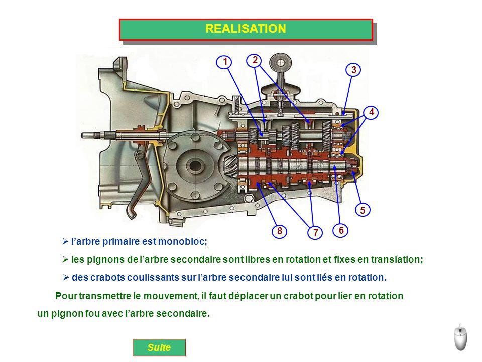 REALISATION 2 3 4 5 6 7 8 1 Suite larbre primaire est monobloc; les pignons de larbre secondaire sont libres en rotation et fixes en translation; des