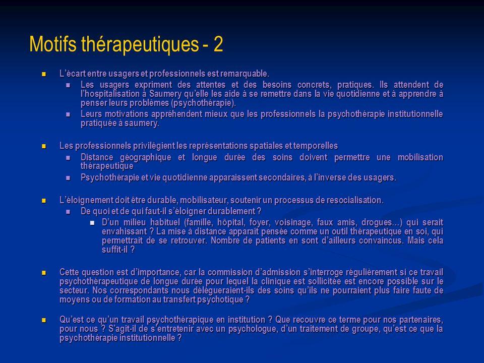 Motifs thérapeutiques - 2 Lécart entre usagers et professionnels est remarquable. Lécart entre usagers et professionnels est remarquable. Les usagers