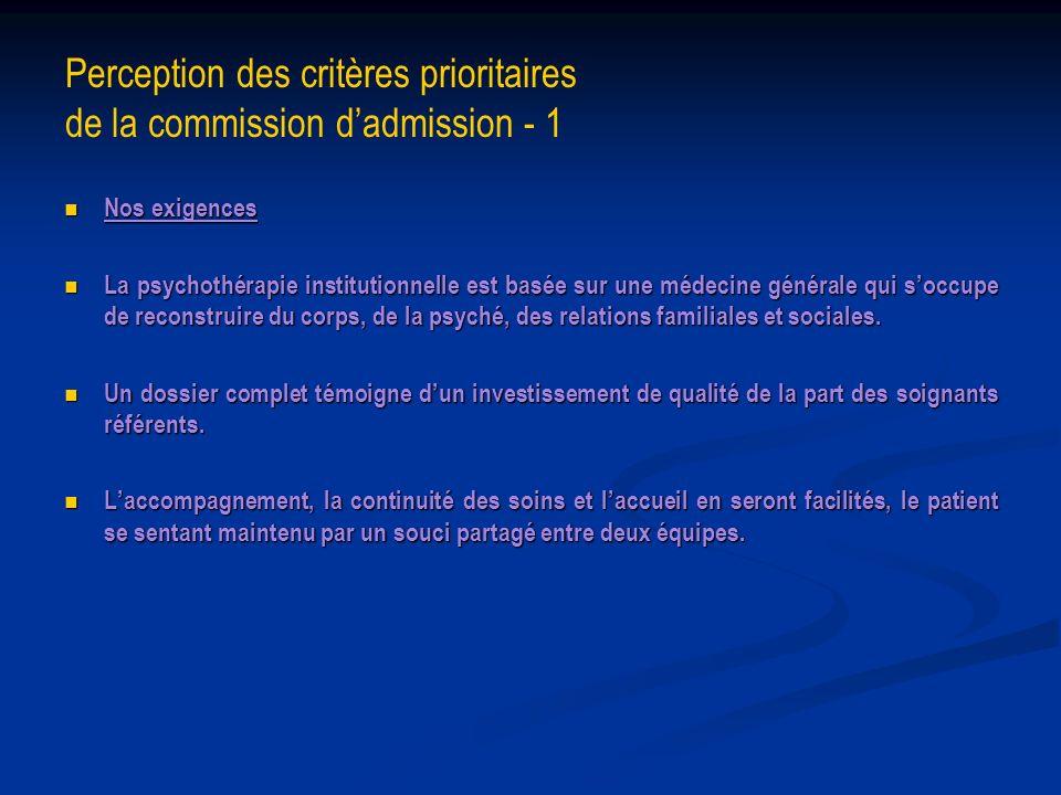 Perception des critères prioritaires de la commission dadmission - 1 Nos exigences Nos exigences La psychothérapie institutionnelle est basée sur une