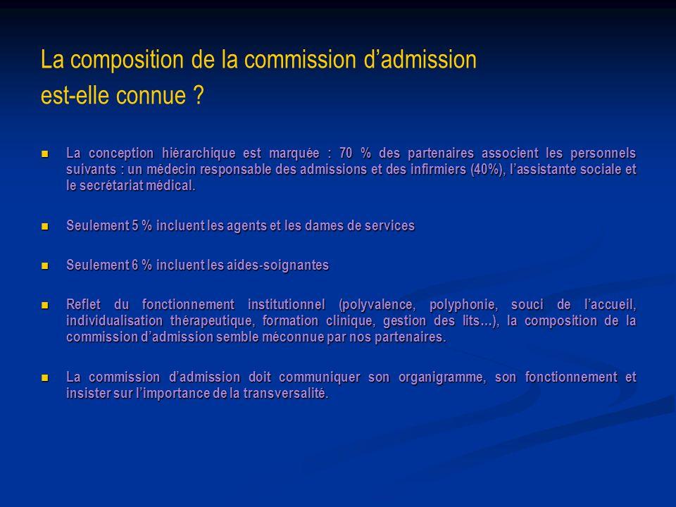 La composition de la commission dadmission est-elle connue ? La conception hiérarchique est marquée : 70 % des partenaires associent les personnels su