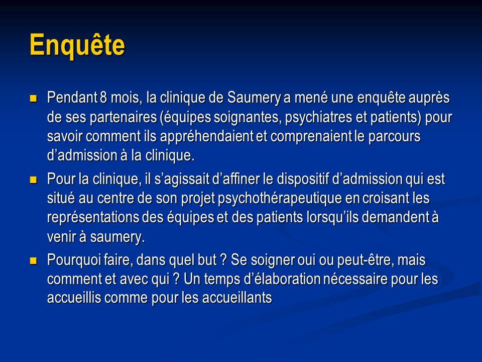 Enquête Pendant 8 mois, la clinique de Saumery a mené une enquête auprès de ses partenaires (équipes soignantes, psychiatres et patients) pour savoir
