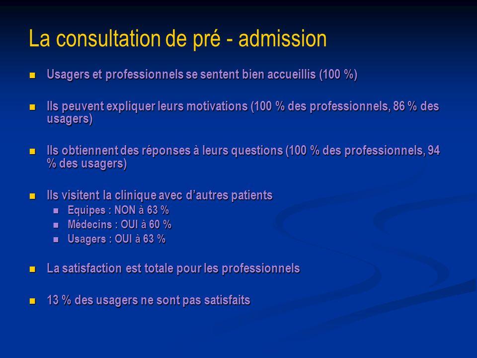 La consultation de pré - admission Usagers et professionnels se sentent bien accueillis (100 %) Usagers et professionnels se sentent bien accueillis (