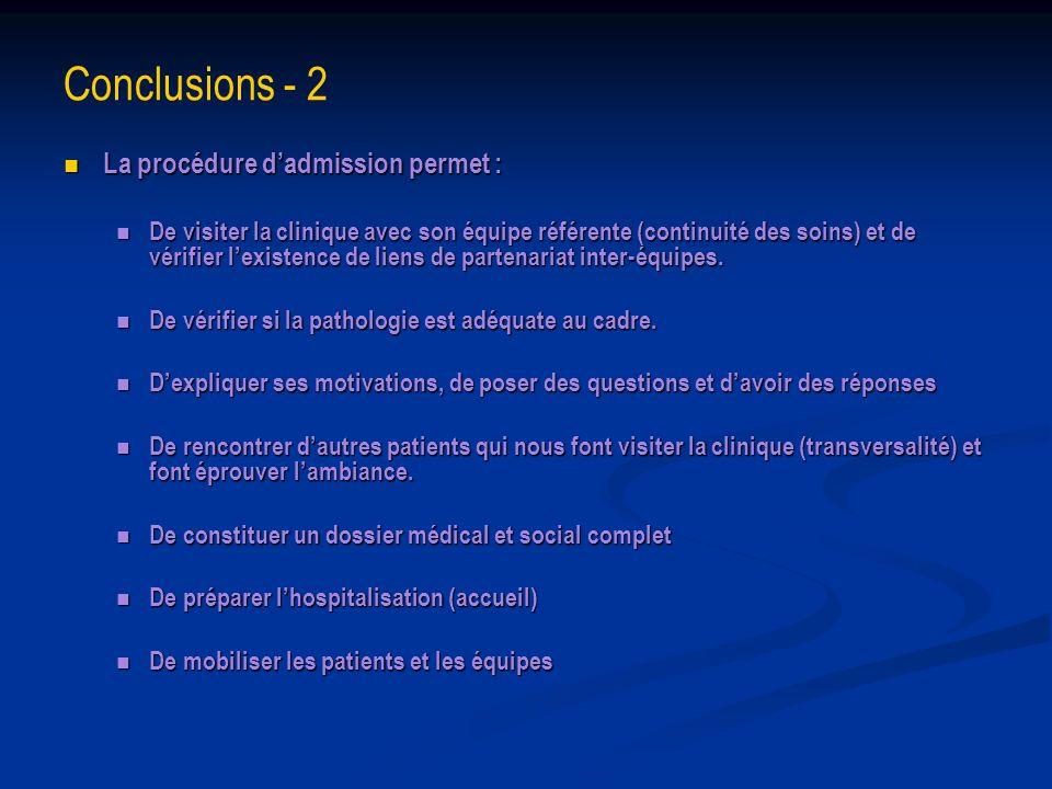 Conclusions - 2 La procédure dadmission permet : La procédure dadmission permet : De visiter la clinique avec son équipe référente (continuité des soi