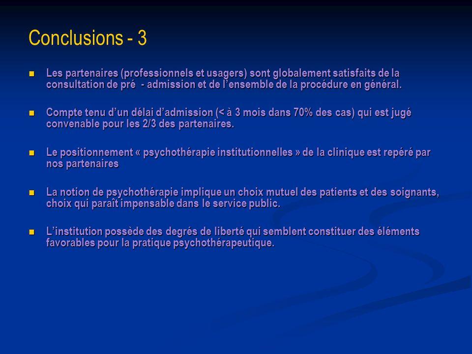 Conclusions - 3 Les partenaires (professionnels et usagers) sont globalement satisfaits de la consultation de pré - admission et de lensemble de la pr