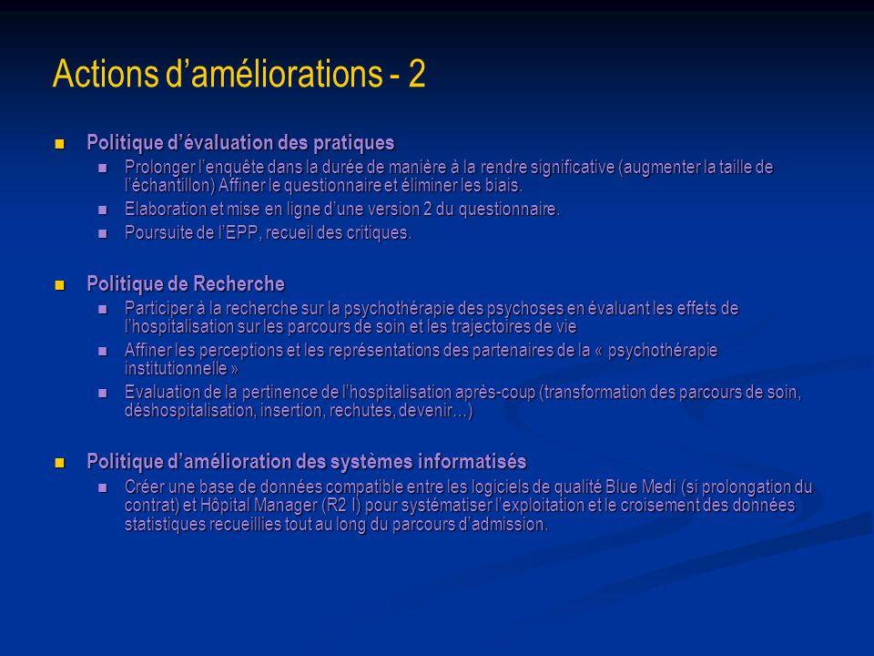 Actions daméliorations - 2 Politique dévaluation des pratiques Politique dévaluation des pratiques Prolonger lenquête dans la durée de manière à la re