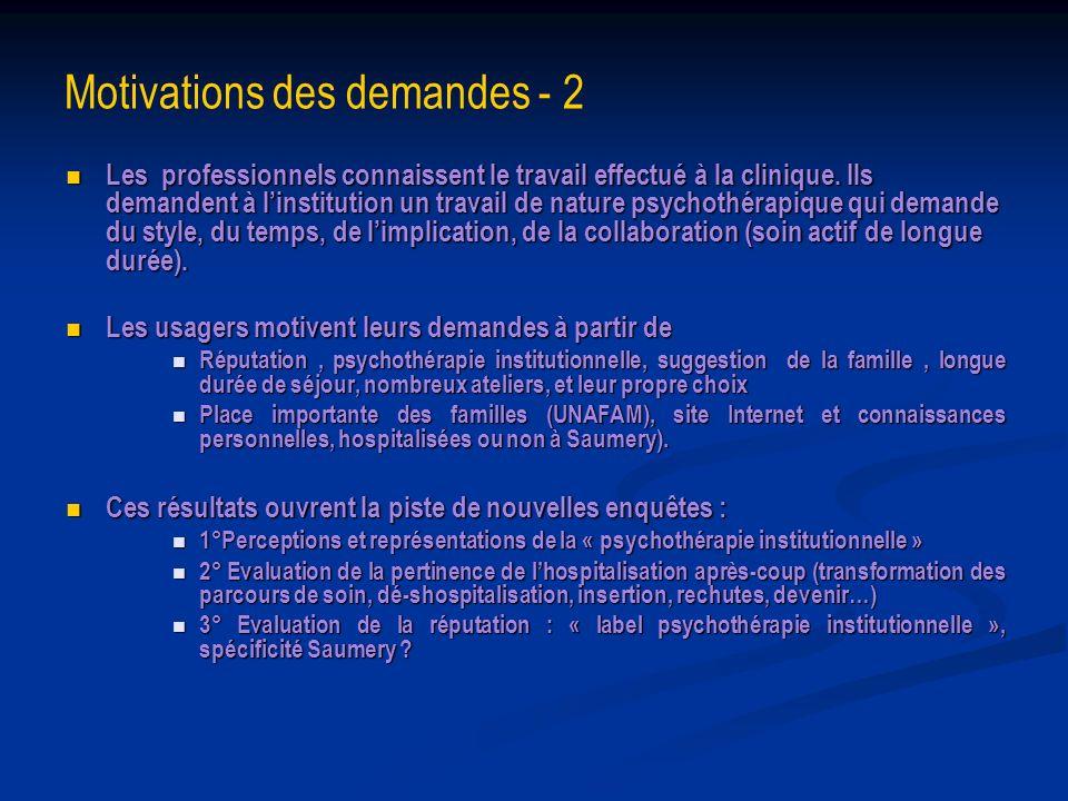 Motivations des demandes - 2 Les professionnels connaissent le travail effectué à la clinique. Ils demandent à linstitution un travail de nature psych