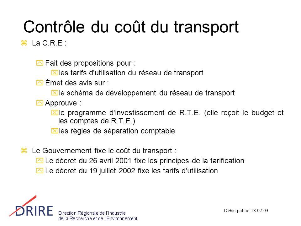 Contrôle du coût du transport zLa C.R.E : yFait des propositions pour : xles tarifs d utilisation du réseau de transport yÉmet des avis sur : xle schéma de développement du réseau de transport yApprouve : xle programme d investissement de R.T.E.