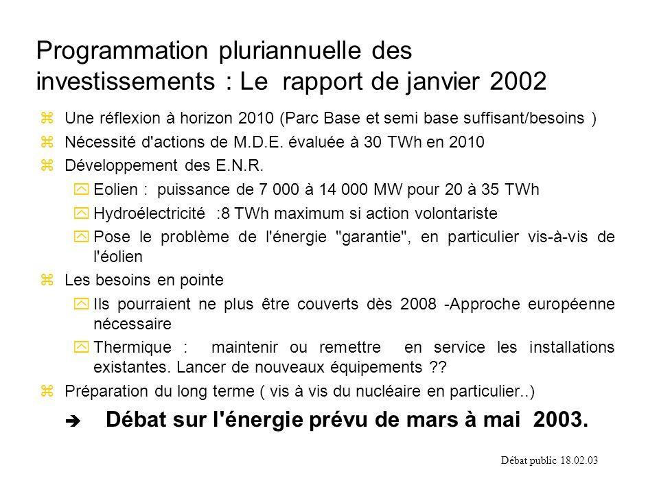 Programmation pluriannuelle des investissements : Le rapport de janvier 2002 zUne réflexion à horizon 2010 (Parc Base et semi base suffisant/besoins ) zNécessité d actions de M.D.E.