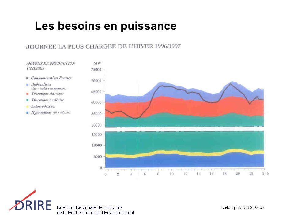 Programmation pluriannuelle des investissements (P.P.I.) zLa P.P.I.