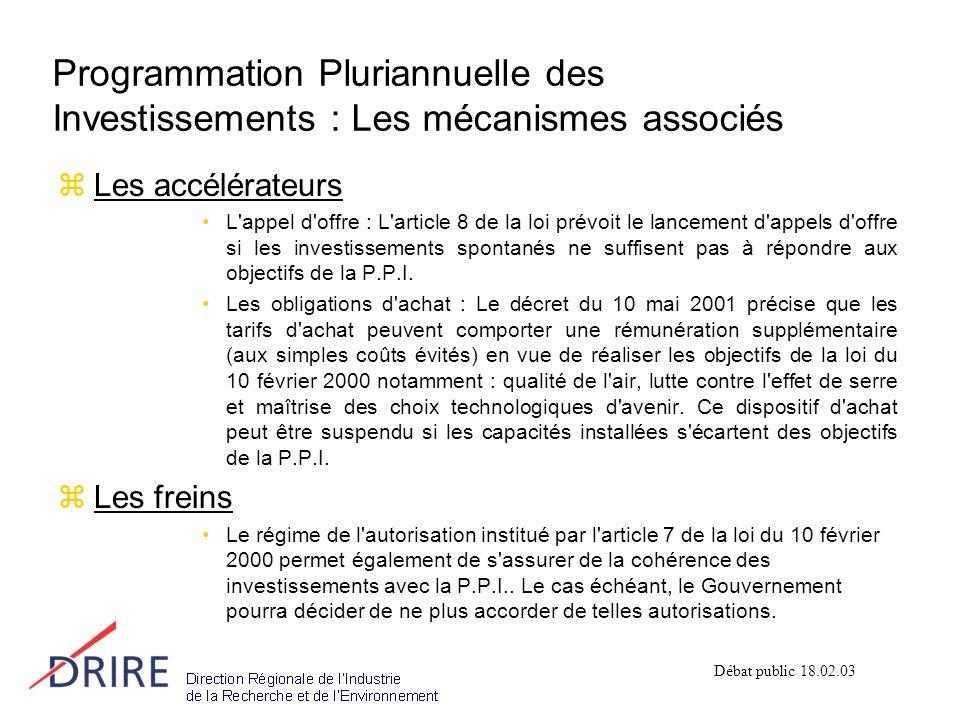 Programmation Pluriannuelle des Investissements : Les mécanismes associés zLes accélérateurs L appel d offre : L article 8 de la loi prévoit le lancement d appels d offre si les investissements spontanés ne suffisent pas à répondre aux objectifs de la P.P.I.