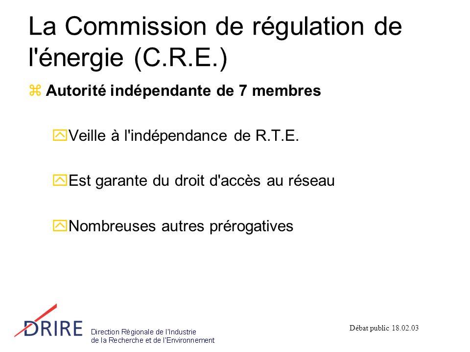 La Commission de régulation de l énergie (C.R.E.) zAutorité indépendante de 7 membres yVeille à l indépendance de R.T.E.